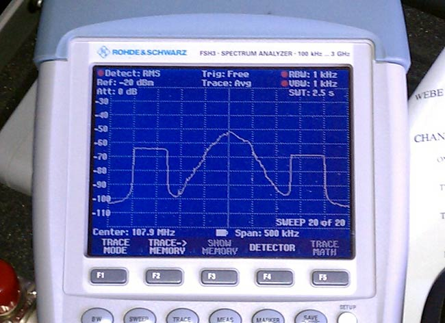 HD radio trace on FSH3 Spectrum Analyzer