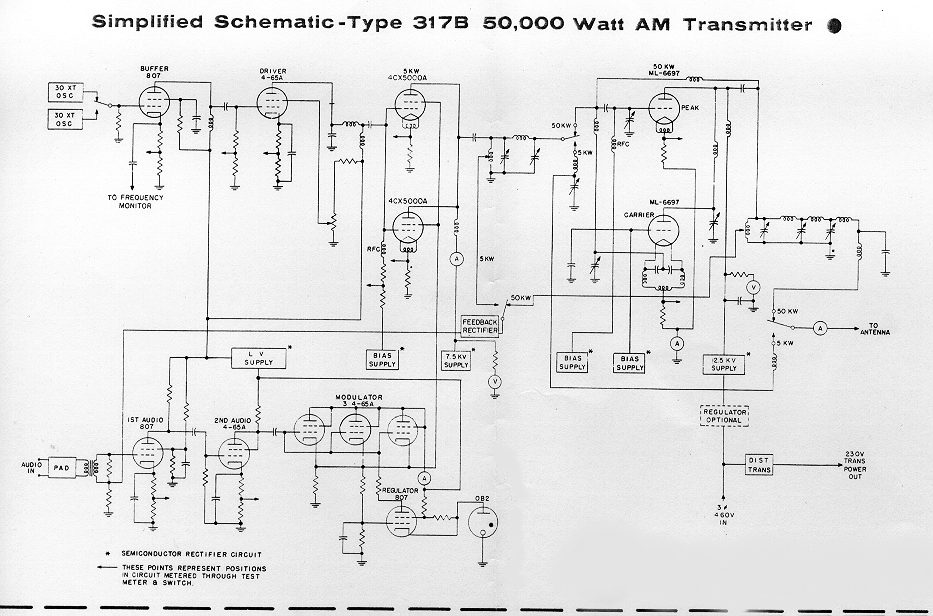 Methods For Generating Amplitude Modulation Engineering Radio