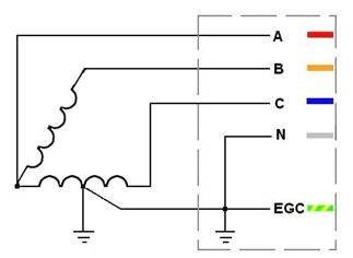 3 Phase open delta power