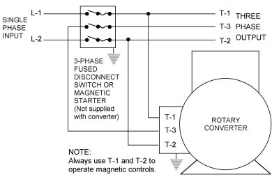 Rotary_Phase_Converter_Connection_Diagram the open delta three phase service engineering radio 3 phase to single phase wiring diagram at gsmx.co