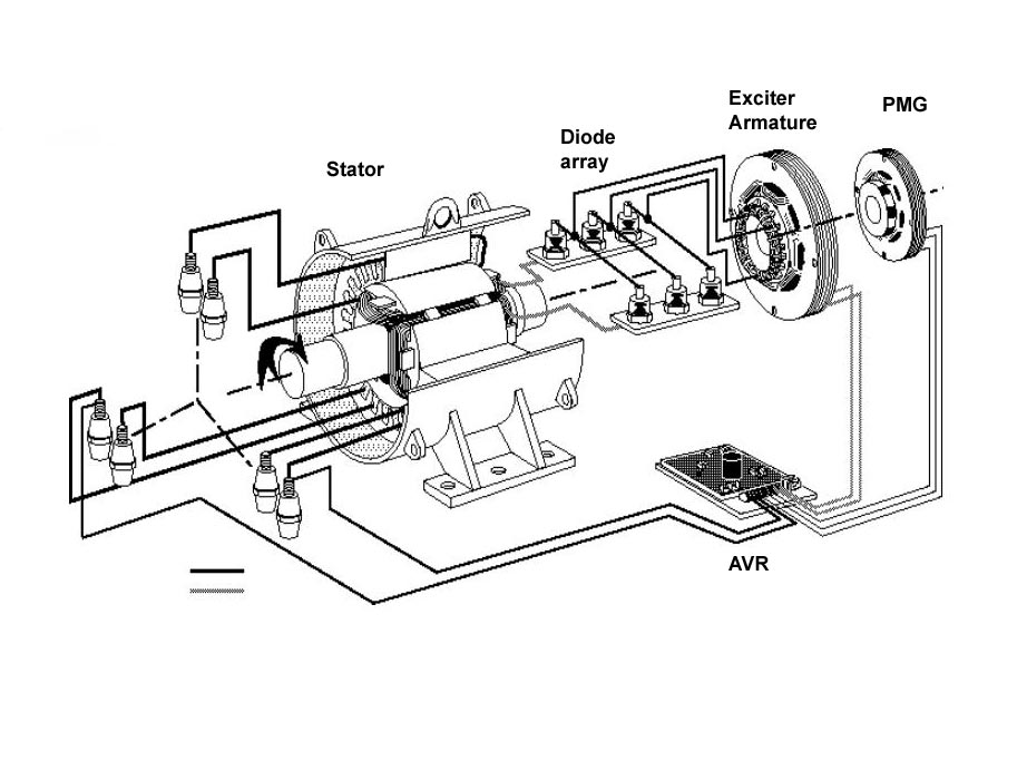 Automotive Generator Diagram