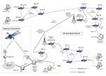 Wireless-mesh-network