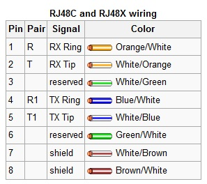 rj 48c wiring wiring diagrams t1 connection pinouts engineering radio t1 jack wiring rj 48c wiring