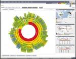 Network Data Flow Analysis