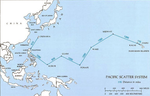 US Pacific Troposcatter communications system