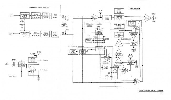 Orban Optomod 8000 Stereo Generator block diagram