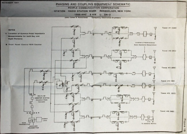 WDGJ overall RF schematic diagram