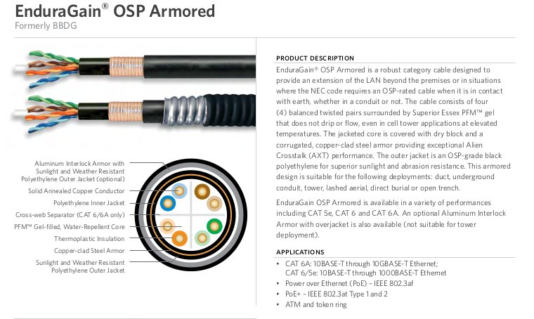 Enduragain OSP armored shielded Category cable