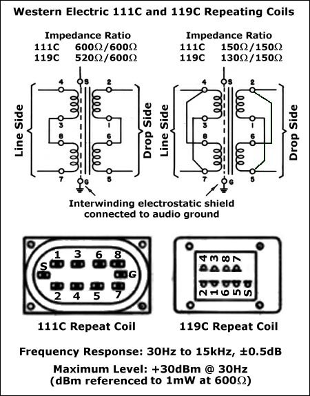 WE 111 repeat coil, one of the best such transformers ever made