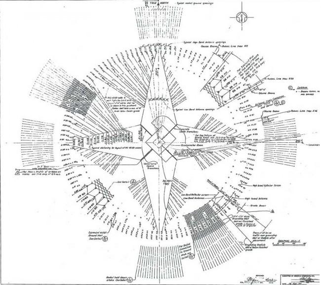 AN FRD-10 transmission line diagram
