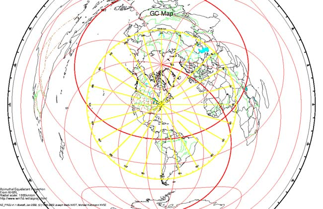 great circle projection