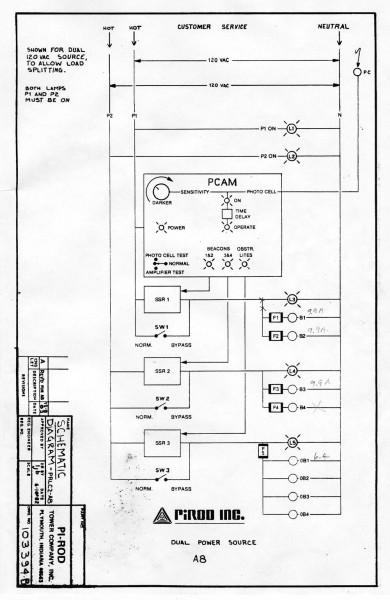 PIROD PRLCA block diagram