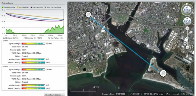 Nanobrige path study, 5.8 GHz