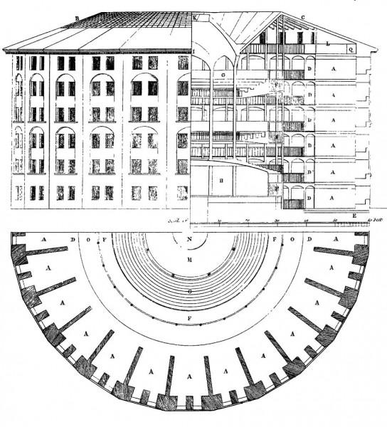 Panopticon, courtesy of Wikipedia