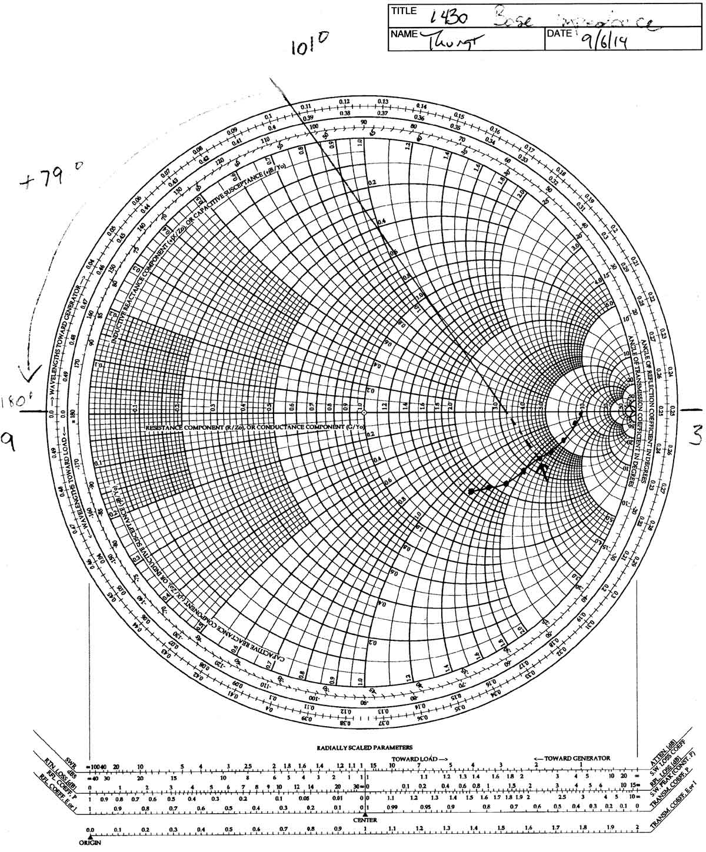 1430-smith-chart