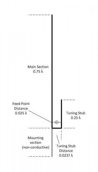 J Pole (1/2 wave vertical antenna) diagram