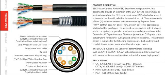 Armoured category cable specifications