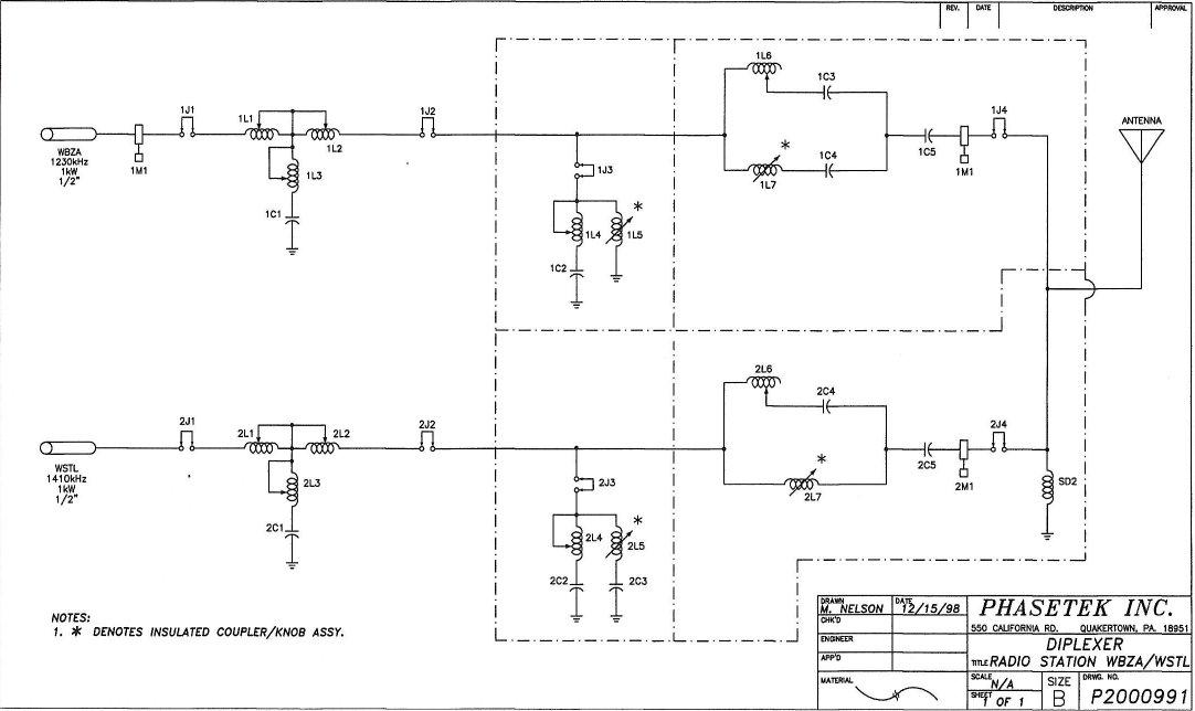 Diplexor diagram, WENU/WMML Glens Falls, NY