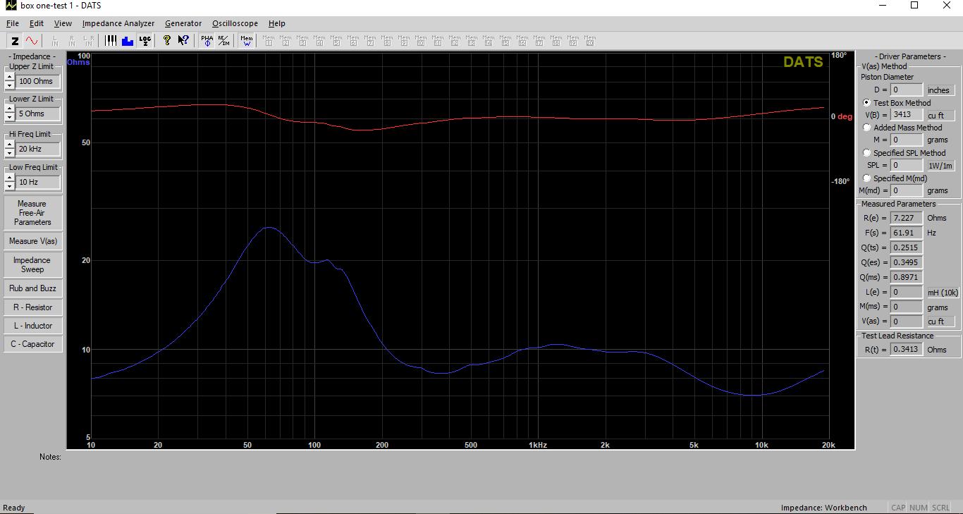 Speaker impedance sweep
