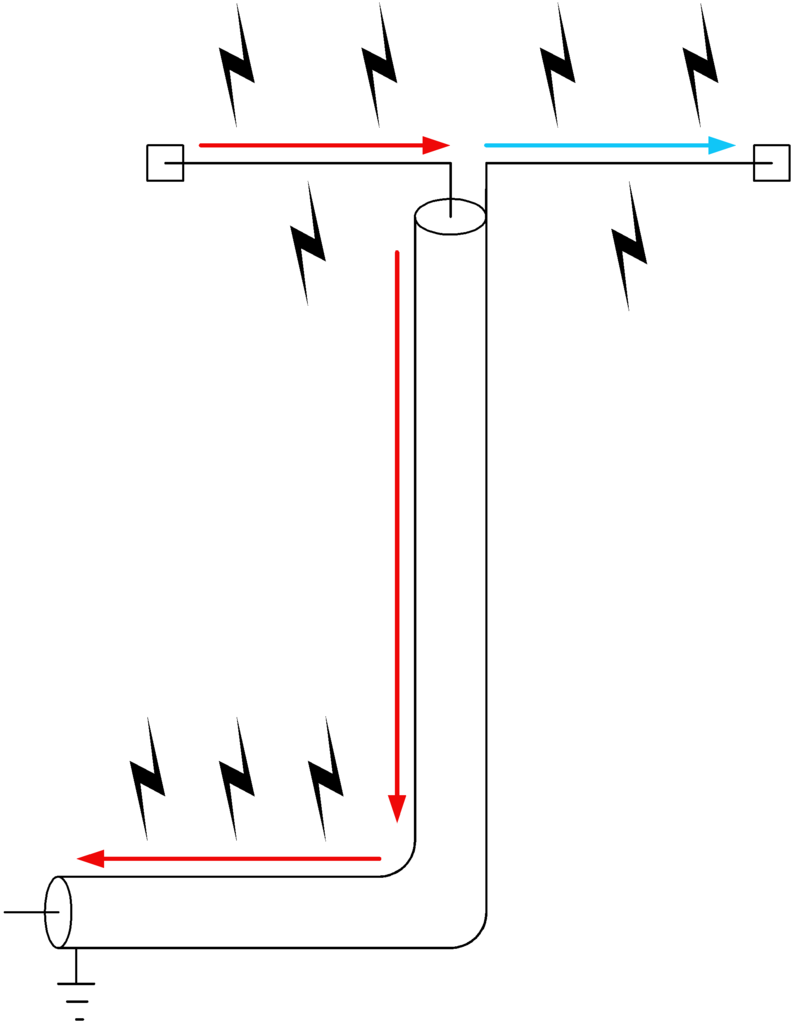 Simple dipole antenna